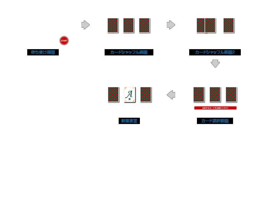 カードめくりアプリ