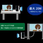 無線HDMIキット