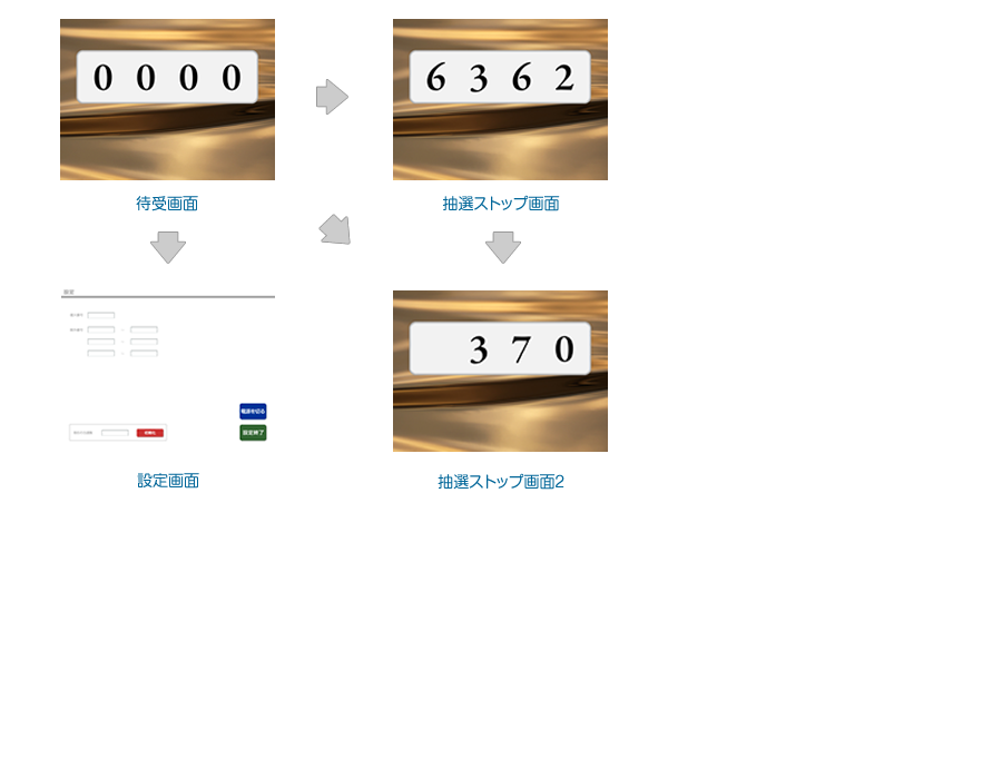 4ケタナンバー、指定番号除外機能