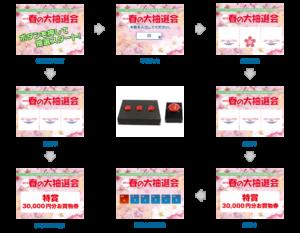 ステーションプラザ明石:USBボタン+まとめ引き機能