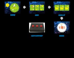 LISMO:USBボタンタイプ
