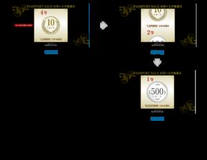 KAWASUMI:1リールスロットワイド画面仕様