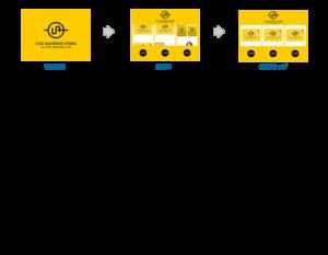 UNITED ARROWS:3つストップボタンタイプ
