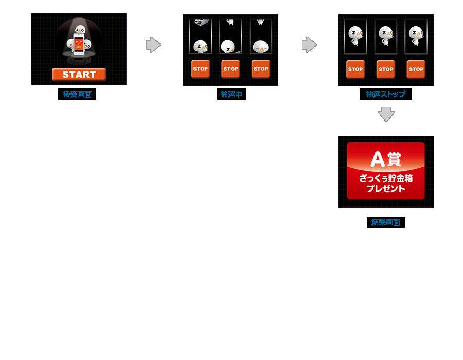 ZAQ:3つストップボタンタイプ