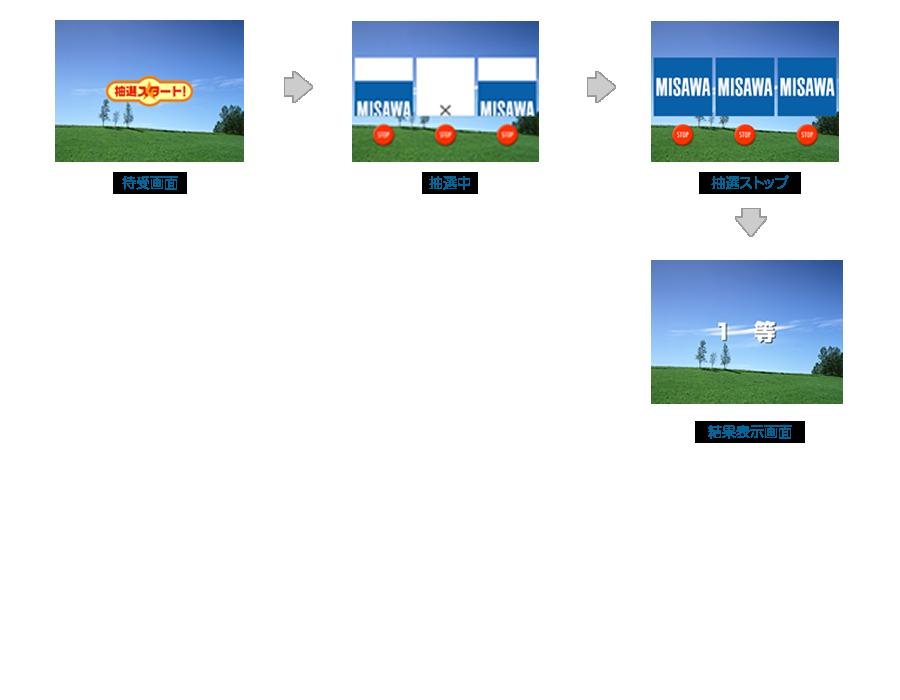 MISAWA:3つストップボタンタイプ