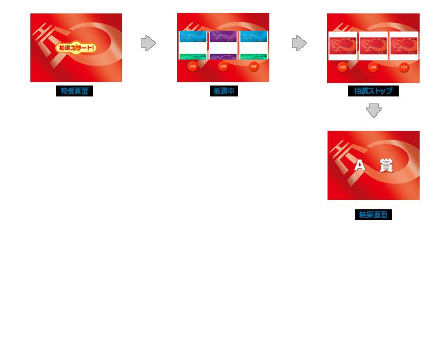 HEPCARD:3つストップボタンタイプ